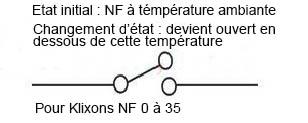 Klixon Etat initial NF à température ambiante