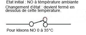 Klixon Etat initial NO à température ambiante